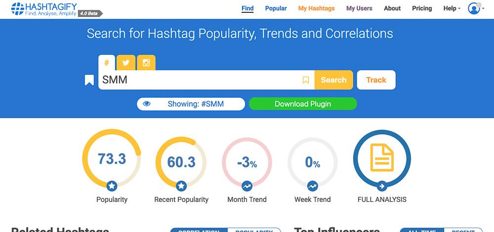 hashtagify me tracking screenshot